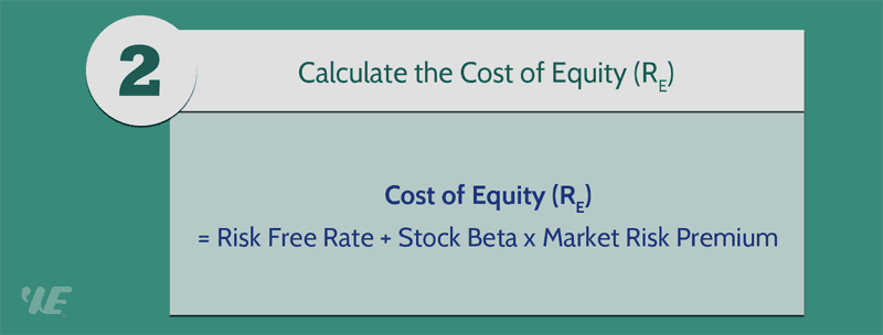 cost of equity formula