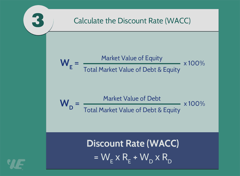 how to calculate intrinsic value in 2016