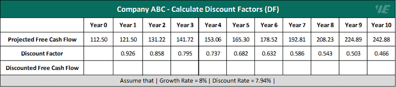 example 1 calculate discount factors (df)