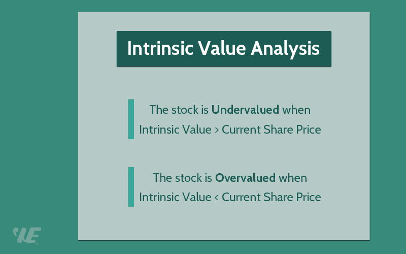 intrinsic value analysis