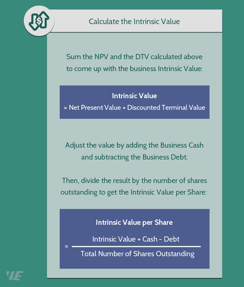 intrinsic value formula