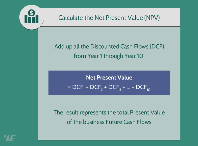 net present value (npv) formula