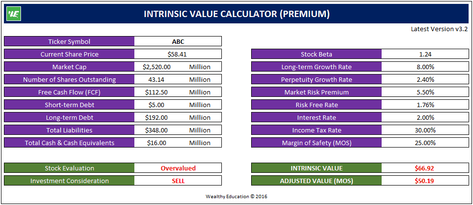 Home value projection calculator