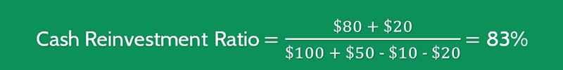 Reinvestment ratio cfa staffing web design kalmar investments