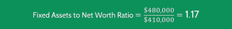 Fixed Assets to Net Worth Ratio Calculation 3
