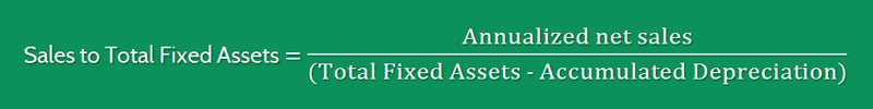Sales to Fixed Assets Ratio Formula 1