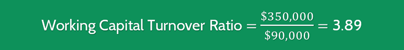 Working Capital Turnover Ratio Calculation 4