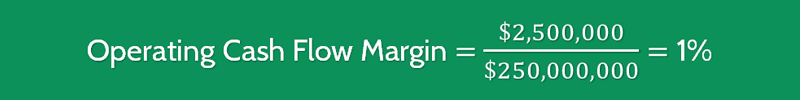 Operating Cash Flow Margin Calculation