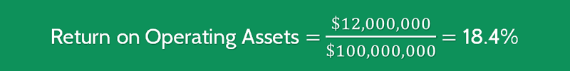 Return on Operating Assets Calculation